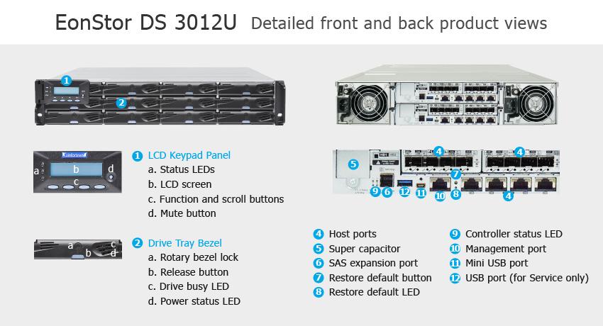 СХД Infortrend EonStor DS 3012U Ultra - описание элементов системы хранения данных