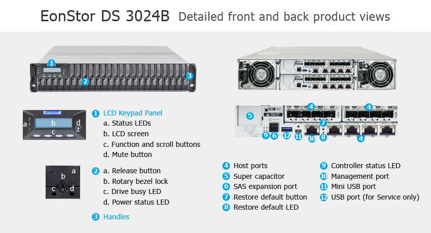 СХД Infortrend EonStor DS 3024B Ultra - описание элементов системы хранения данных
