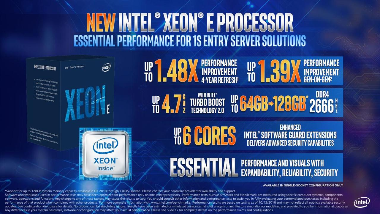 Сравнение производительности процессора Intel Xeon E (Coffee Lake)