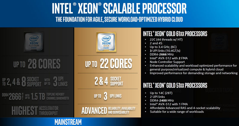 Обзор процессора Intel Xeon Scalable Gold (Skylake-SP)