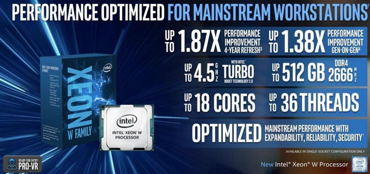 Сравнение производительности процессора Intel Xeon W (Skyake)
