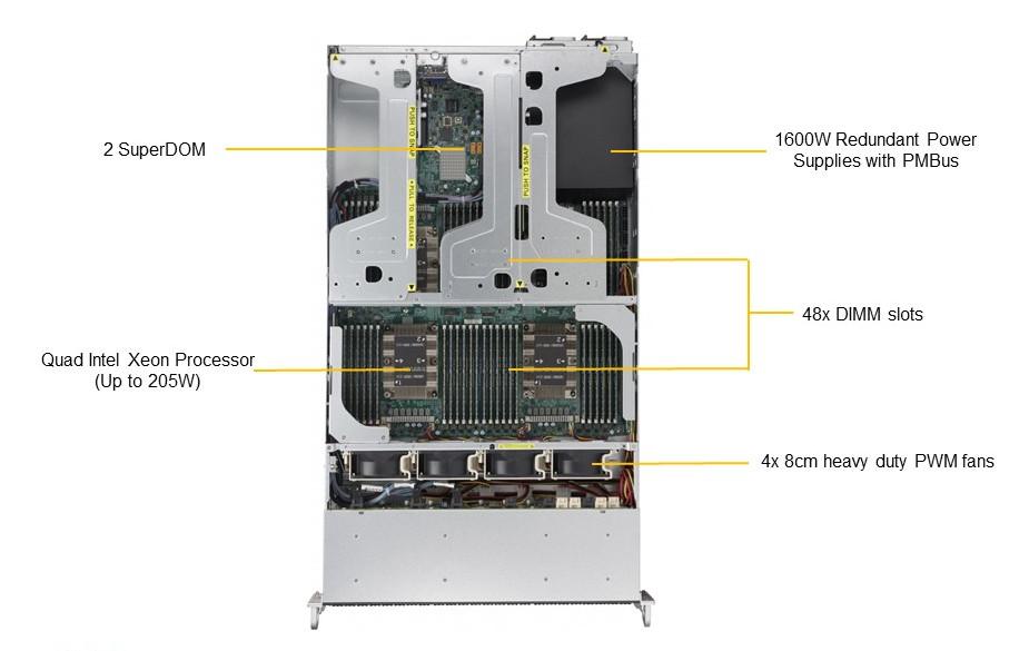 Обзор 4-процессорного сервера STSS Flagman QX427.5-024SH на базе Intel Xeon Scalable 2-го поколения - вид сверху