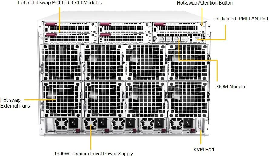 Обзор 8-процессорного сервера STSS Flagman QX879T5.5-016SH - вид сзади