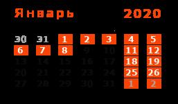 График работы компании STSS в январе 2020 года
