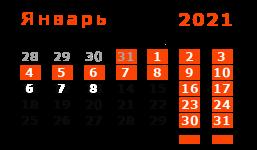 График работы компании STSS в январе 2021 года