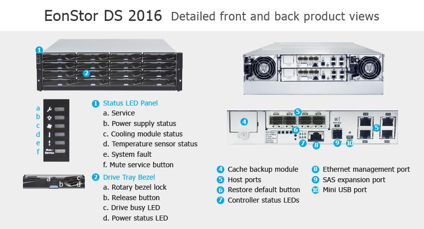 СХД Infortrend EonStor DS 2016 Gen2 - описание элементов системы хранения данных