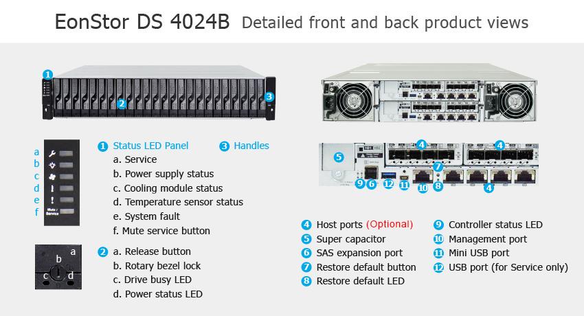СХД Infortrend EonStor DS 4024B Gen2 - описание элементов системы хранения данных