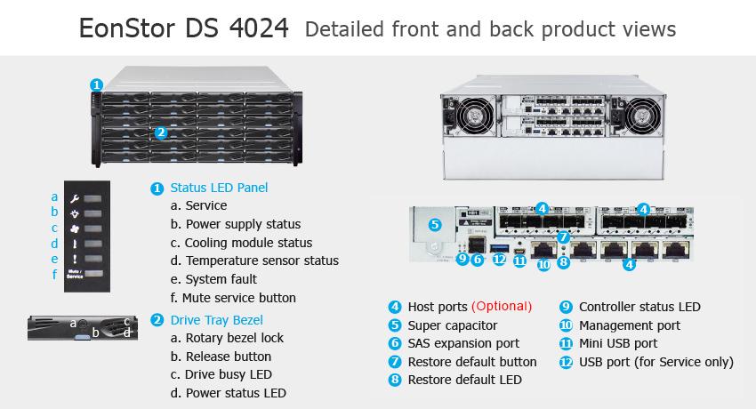 СХД Infortrend EonStor DS 4024 Gen2 - описание элементов системы хранения данных