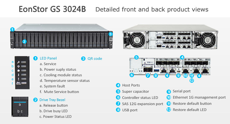 Infortrend EonStor GS 3024B SAN & NAS storage - detailed