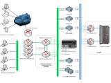 STSS: Виртуализация рабочих мест локальных и удаленных пользователей для частного центра обработки данных с использованием технологий виртуализации серверов и рабочих станций