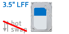"3.5"" LFF non-Hotswap"